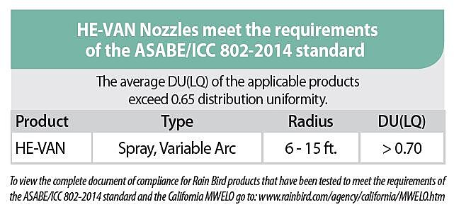 HE-VAN Nozzles meet the requirements of the ASABE/ICC802-2014 standard