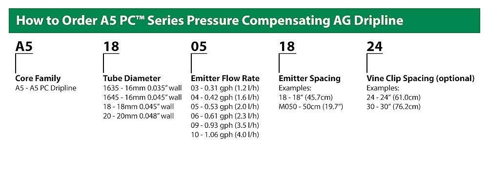 A5 PC Series Pressure Compensating Heavywall Dripline | Rain Bird