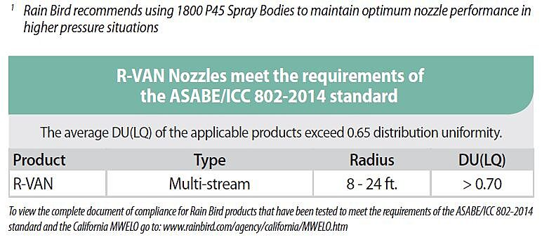 R-VAN nozzles meet the requirements of the ASABE/ICC802-2014 standard