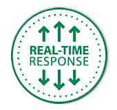 Real-Time Response