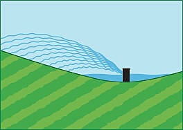 Watering slopes or hills