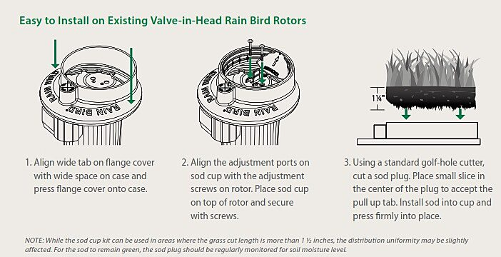 Sod Cup Install on Existing Valve-in-Head Rotors