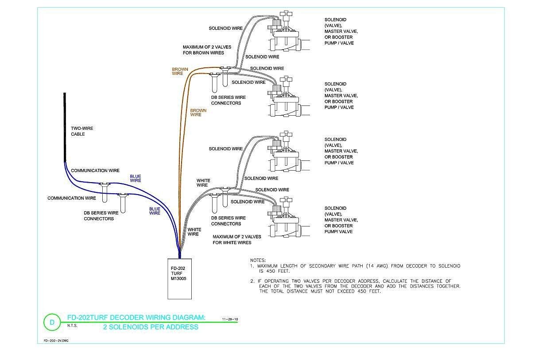 Rainbird Irrigation Wiring Diagram