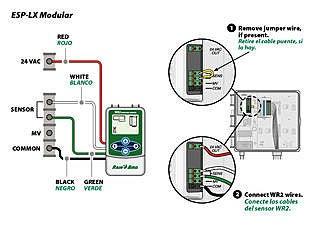 manwr2-esp-lx-modular-wiring-diagram Rainbird Wiring Schematic on