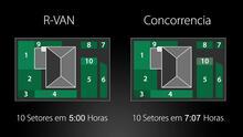 R-VAN: 33% Shorter Run Times (BR Portuguese)